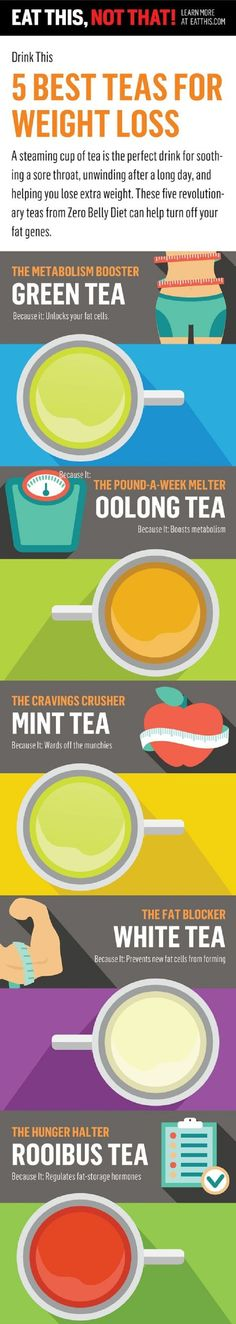 Try the 5 Best Teas for Flat Belly - 10 Best Flat Belly Tips, Tricks and Infographics