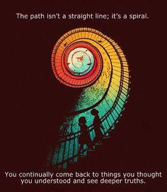 #life #paths #sacredgeometry