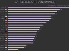 Dzienne spożycie antydepresantów na 1000 osób.