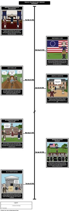 History of Federalism - Events leading to the Constitution: Your students will be able to create a timeline of the events leading up to the Constitution. For more similar activities, check our Teacher Guide.
