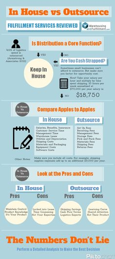 Outsource Fulfillment Services vs In House Infographic