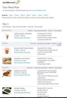sample 3000 calorie keto diet