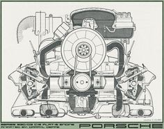 Awesome GIF showing the Porsche's Boxer Engine (no, not Subaru's, Porsche had it first) Club Porsche, Porsche Autos, Porsche 911 Turbo, Porsche Cars, Porsche Classic, Classic Cars, Auto Volkswagen, Vw T1, Vw Vanagon