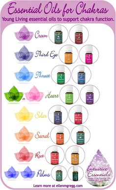 When you stop to consider that essential oils work at a vibrational level, it makes sense that they can be used to support healthy chakras. Learn how here.