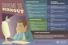 Infografía | Síndrome de Burnout | Características, consecuencias, seis áreas a monitorear y prevención.