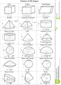 Volume Of Shapes - Vector Stock Illustration - Illustration of pyramid, school: 39028332 - Mathe Ideen 2020 Mathematics Geometry, Physics And Mathematics, Geometry Lessons, Math Vocabulary, Maths Algebra, Ap Calculus, Geometric Formulas, Math Formula Chart, Algebra Formulas