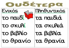 Ουδέτερα ουσιαστικά εποπτικό Greek Language, Speech And Language, Learn Greek, Greek Alphabet, Greek Music, Greek Quotes, School Lessons, How To Stay Motivated, Book Activities