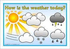 How is the weather today? poster (SB4415) - SparkleBox