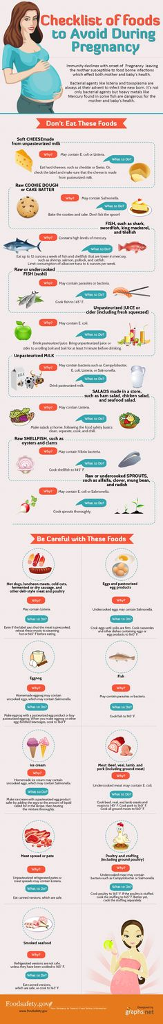 What Foods to Avoid While Pregnant