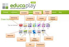 Educaplay: creare attività didattiche sotto forma di giochi