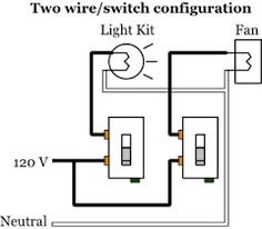 Ceiling Fan Connection Circuit Diagram further Broan Bathroom Fan Wiring Diagram in addition Wiring Diagram For Bathroom Pull Switch further 521995413050955227 together with  on diy wiring diagrams ceiling fan light kit