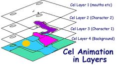 cel animation - Google Search