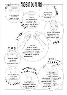 evokulum...: Dua (Abdest duaları)