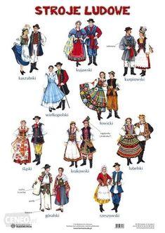 Plansza Stroje ludowe Budownictwo ludowe - zdjęcie 1 Folklore, Poland Costume, Folk Costume, Costumes, Harmony Day, Polish Language, Visit Poland, Polish Folk Art, Folk Clothing