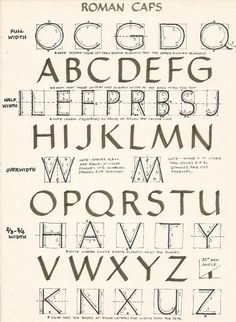 """The Roman Alphabet is also known as the """"Latin Alphabet"""". It is the most widely used alphabetic system in the world, the script of the English and most European language. It is developed from the Etruscan alphabet before 600 BC. It can be traced through the Etruscan, Greek, and Phoenician scripts."""