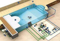 Resultado de imagen para instalacion piscina Swimming Pool Plan, Swimming Pool Construction, Swimming Pool Filters, Swimming Pools Backyard, Swimming Pool Designs, Indoor Pools, Swimming Pool Architecture, Pool Storage, Pool Installation