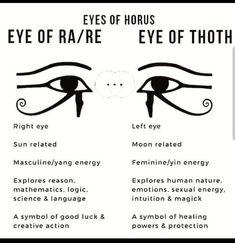 Egyptian Mythology, Egyptian Symbols, Ancient Symbols, Egyptian Art, Ancient Egypt, Egyptian Goddess, Ancient History, Mayan Symbols, Viking Symbols