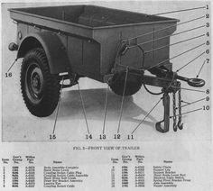 MBT/T-3 Military Trailer: http://www.vintagemilitarytrucks.com/MB_T_Willys_Jeep_Trailer_MBT_Bantam_WWII-WW2.htm