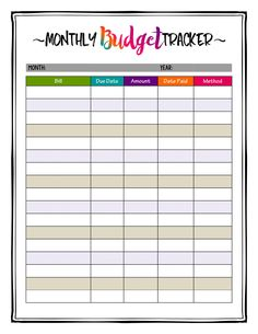 Weekly Budget Planner, Monthly Budget Printable, Bill Planner, Planning Budget, Financial Planning, Printable Planner, Happy Planner, Financial Budget, Sample Budget