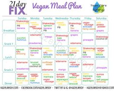 PiYo Vegan meal plan for 1 week Vegan 21 Day Fix, 21 Day Fix Vegetarian, 21 Day Fix Diet, 21 Day Fix Meal Plan, Vegetarian Meals, Vegan Meal Plans, Vegan Meal Prep, Vegan Food List, Keto Meal