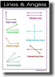Lines and Angles - Classroom Math Poster <br> Lines angles math geometry mathematics school poster classroom Math Tutor, Math Skills, Math Lessons, Math Charts, Math Anchor Charts, Math For Kids, Fun Math, Math Math, Kids Fun