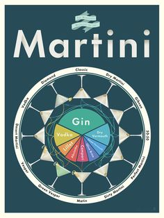 All things martini.