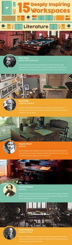 How Does Your Workspace Compare With Mark Twain's And Charles Darwin's? | Lifehacker Australia