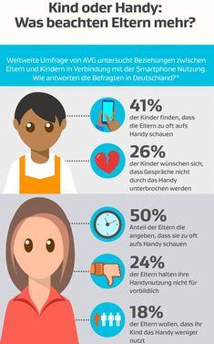 41 Prozent der Kinder in Deutschland meinen: