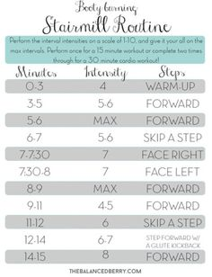 Booty Burning Stairmill Workout via thebalancedberry.com