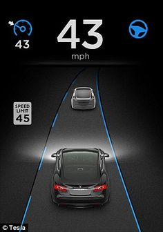 Autosteer keeps the car in the current lane and maintains its speed. Auto Lane Change is enabled when the driver flicks the turn signal at which point the Model S will move itself to the adjacent lane when safe to do so