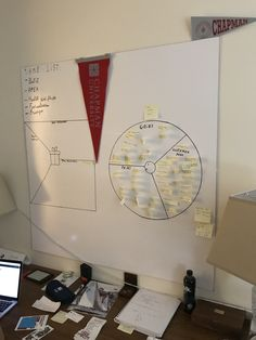 Whiteboard with goals, intentions, ideas, etc.