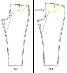 Full or Flat Butt Adjustments   Colette Patterns Sewalongs