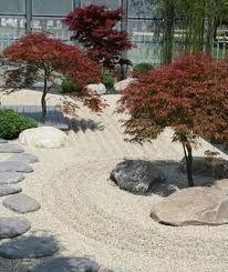 Sand Garden Zen Sand Garden, Garden Trees, Flowers Garden, Garden Paths,  Garden
