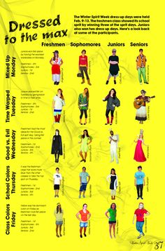 This layout would be perfect for the homecoming week, because it captures everything, from the clothes to the grade of the person in the photo. This layout will help us get more people from different grades in to the yearbook. Yearbook Mods, Yearbook Class, Yearbook Pages, Yearbook Spreads, Yearbook Layouts, Yearbook Design, High School Yearbook, Yearbook Ideas, School Magazine Ideas
