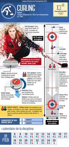 Cómo es el curling, uno de los deportes más misteriosos de los JJ.OO. de Invierno | Emol.com