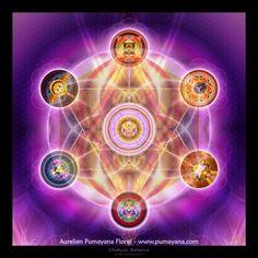 7 Chakras Mandala Activate all chakras and centering