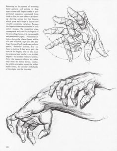soullesshusk:      The Hands from Dynamic Figure Drawing by Burne Hogarth     (via psychorrhax)