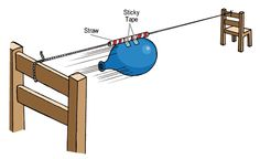 jet engine balloon instructions.... and a more interesting use for the washing line...