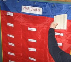 Post office...put photos on the pockets for younger children to post mail to their friends