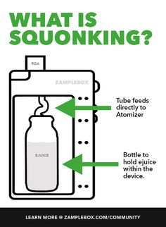 What is Squonking? - Best Squonking Devices | ZB Community