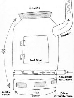 Wood Burning Stove by Ashley Cawley -- Homemade wood burning stove adapted from a gas cylinder and including provisions for fuel input, gas escape, and air input. http://www.homemadetools.net/homemade-wood-burning-stove-2