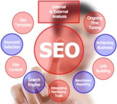 SEO Best practices and Malpractices
