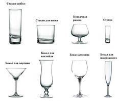 Основные виды бокалов