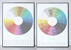 'el Color de las canciones y de los grupos' Dorothy: music prints, gifts and homeware