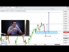 Why You Should Invest in Forex Trading and Markets | smoothinfo