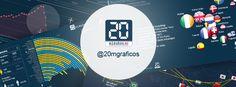 Infografía de 20minutos.es en Twitter  ¿Nos sigues?