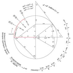 """thebeautyofmathematics: """"Trigonometry Reference Circle Created by Reddit user 'graaahh' via /r/mathpics (Direct link to post here; picture found in comments) """""""