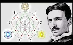 Importance of the numbers 3,6 and 9 as the key to the universe N.Tesla