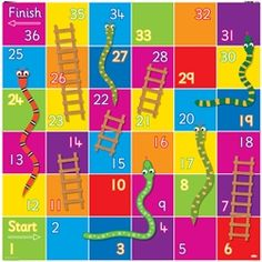 Develop computational thinking and numeracy skills whilst playing the popular Snakes and Ladders game! Alphabet Worksheets, Preschool Worksheets, Preschool Activities, Computational Thinking, Snakes And Ladders Printable, School Library Displays, Printable Board Games, Islam For Kids, Classroom Games