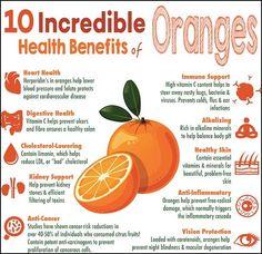 10 Incredible Health Benefits of Oranges: Heart Protection Digestive Health http://www.specialistsinpaincare.com/ #healthtips #orange #Louisville
